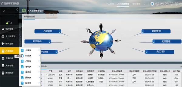 广西机场管理集团有限责任公司OA系统后台图片